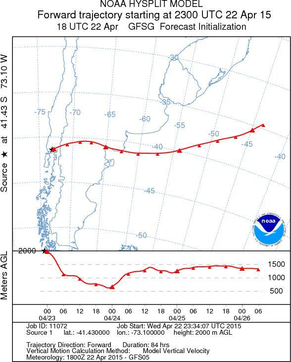 Provincias argentinas que pueden ser afectadas por la erupción del #VolcanCalbuco #Neuquen y #RioNegro http://t.co/QcSBqp247N