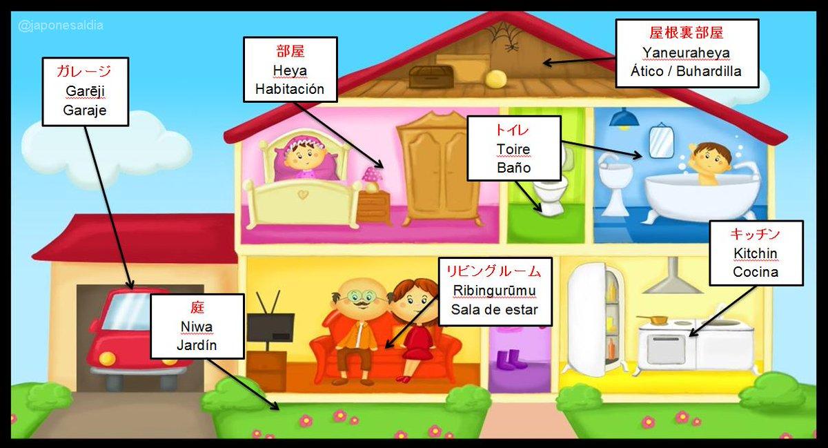 Japon s al d a on twitter las partes de una casa en for Casa al dia