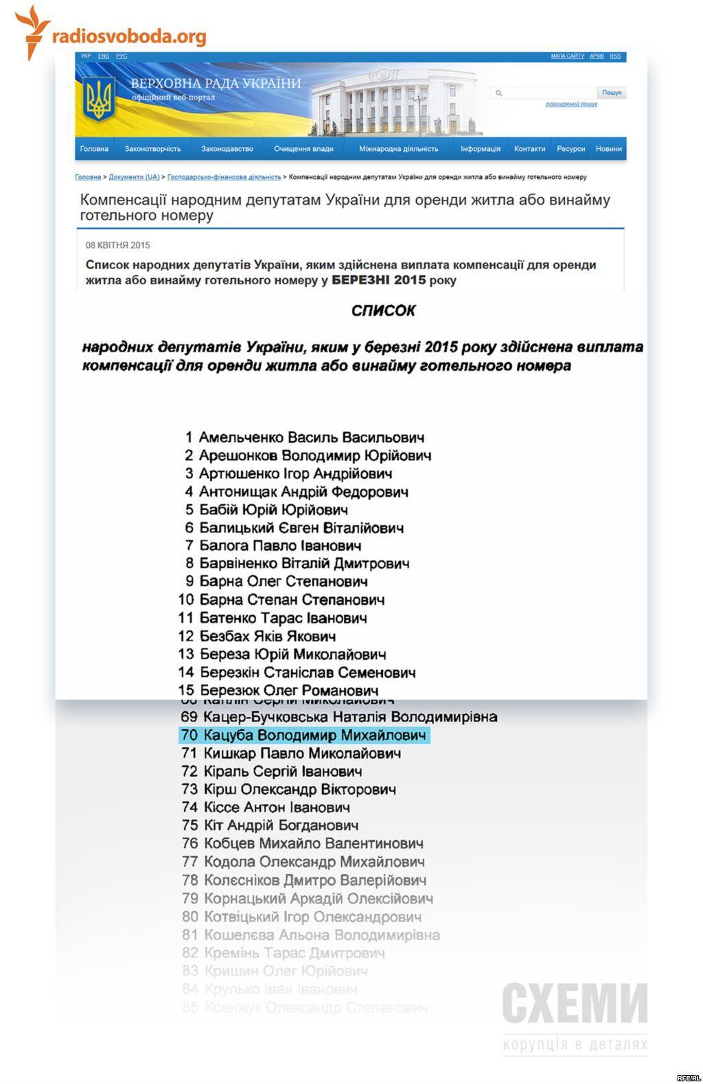 """Экс-радикал Мельничук на заседании Рады торговался с Каськивым по SMS: """"Пусть оплатят. И документы по уроду"""" - Цензор.НЕТ 2148"""