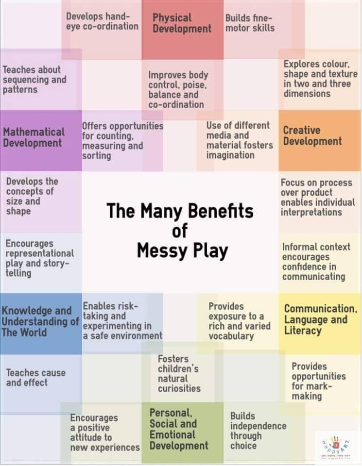 Jennifer On Twitter The Many Benefits Of Messy Play