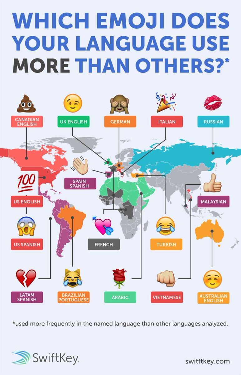 كل لغة و الايموجي الأكثر استخدام: http://t.co/Z7BjWrhUx1