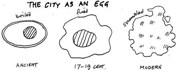 George Vasey On Twitter City As An Egg Diagram By Cedric Price