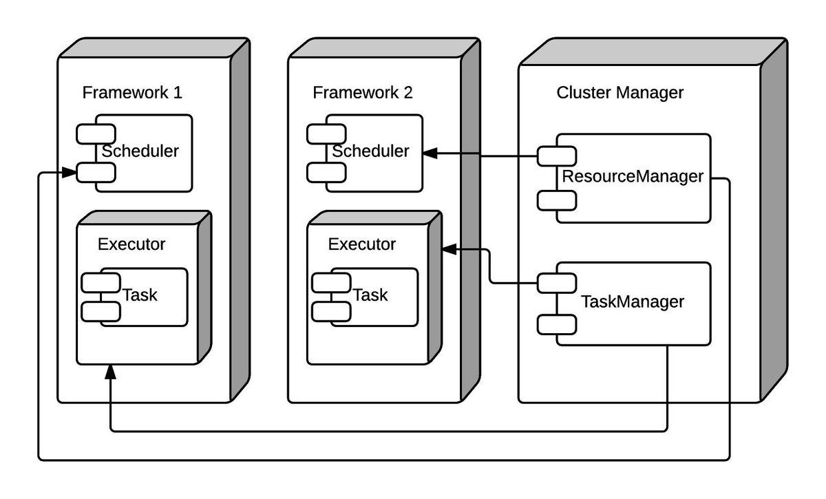 Cluster-Based Architectures Using @docker and Amazon EC2 Container Service: http://t.co/WAvfDItI6h http://t.co/iFcvcAhj8Q