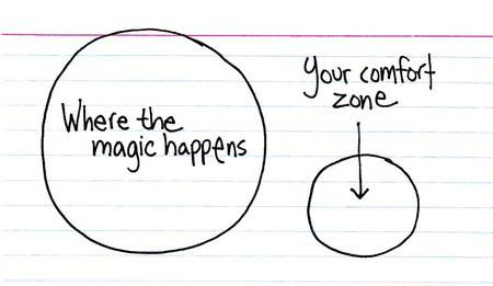 Ready for magic? Look at this chart and ponder. http://t.co/KOcjDMvip2
