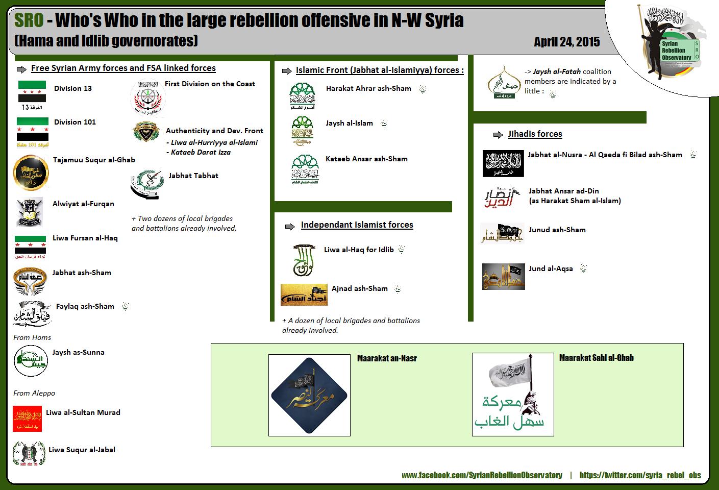 Guerre Civile en Syrie ( LISEZ LE PREMIER POST ! ) - Page 39 CDUD9niXIAAIpll