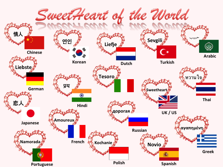 Sweetheart in different languages