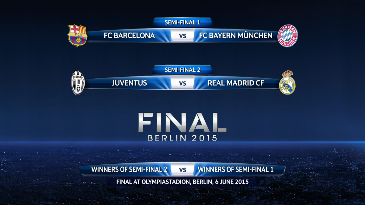 Two mouth-watering ties but who will contest the #UCL final and why? #...