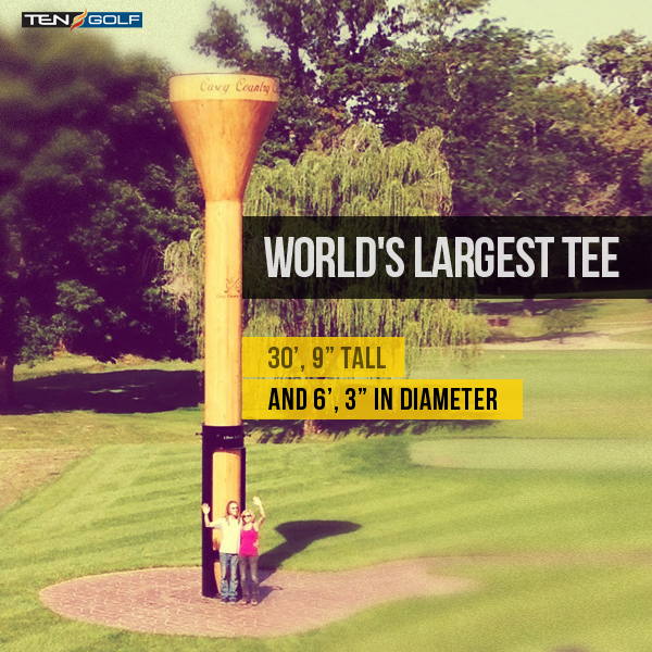 Didyouknow Largest Golf Tee Feet Inches Tall Head Diameter Feet Inches Spn Action Scoopnest