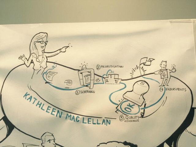 Thanks Cochrane UK and Ireland Symposium for super 'cartoon' of my presentation! #CochraneAdvocate @CochraneIreland http://t.co/ukkAucMOJj