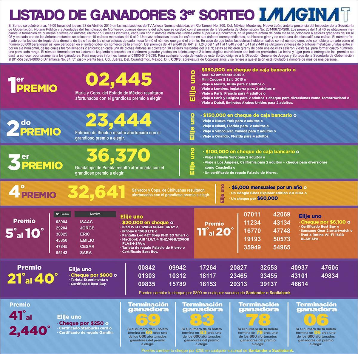 GANADORES 3° SORTEO IMAGINAT - Consulta la lista completa de ganadores en nuestra página https://t.co/RZPnenI8Bt http://t.co/RD10VRJjCi