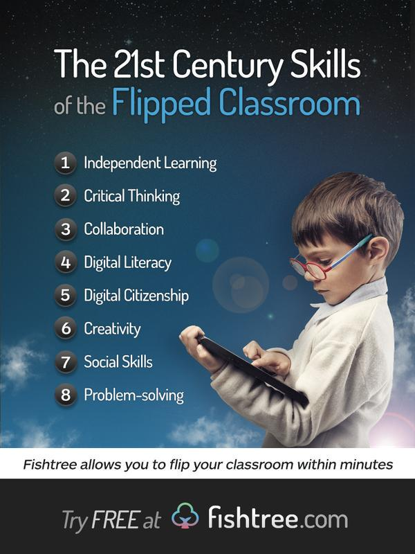 8 Important Student Skills of the Flipped Classroom http://t.co/7wIQJ7O3OL  #flipclass #edtech http://t.co/pge4EhlOl6