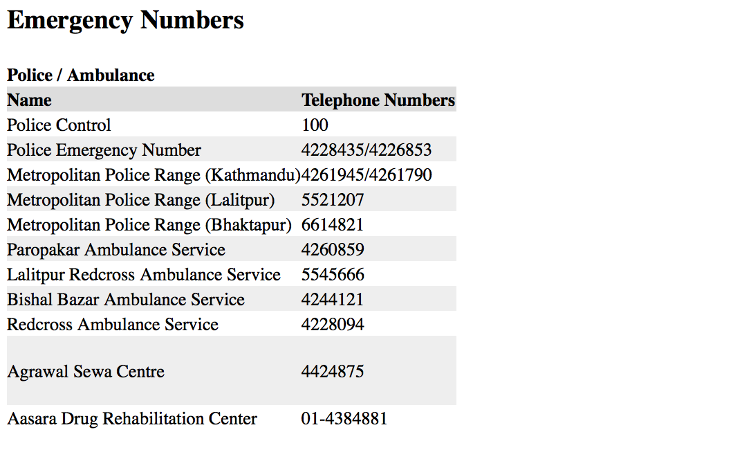 Kathmandu Nepal is affected with this #earthquake. Here are the Emergency Contact Numbers. Share this with everyone. http://t.co/ZnmlFRalwn