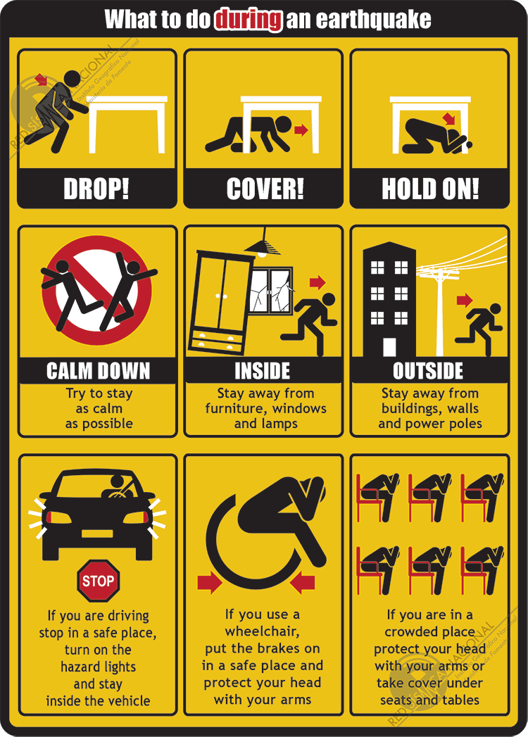 Earthquake Reaction Guide: http://t.co/2CUkZLUln0 via @foolofasuf