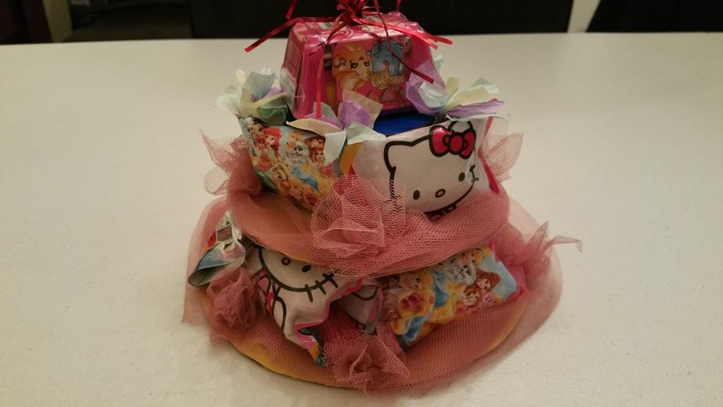 Itsjoc3lyn On Twitter Diy How To Make Blind Bag Surprise Cake Http T Co Wgyf5cc2qt Surprise Diy Blindbags Cake Howto Kawaii Http T Co Qhzugpa56c