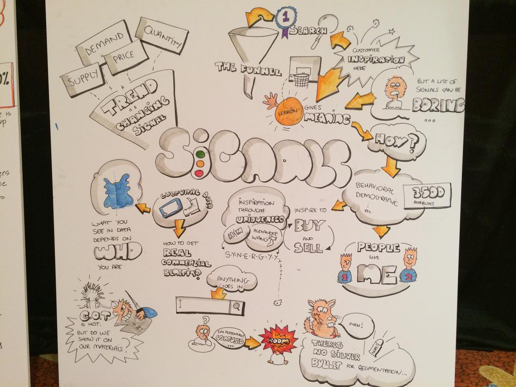 sonoflelland: #imaginecommerce Vegas conference - some of my #sketchnotes. What fun! http://t.co/xX2BAQ2B4Y