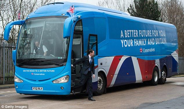 On our #Election blog: Politics on the buses - the 'battle buses' throughout the ages  http://t.co/vSt4J2ahAy http://t.co/qa7lbYC1tv