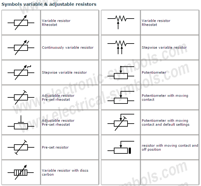 Awesome Symbol Variable Resistor Sketch - Electrical Circuit Diagram ...