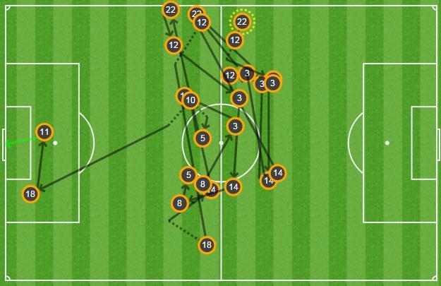 Примера. Эспаньол - Барселона 0:2. В память о Виланове - изображение 3