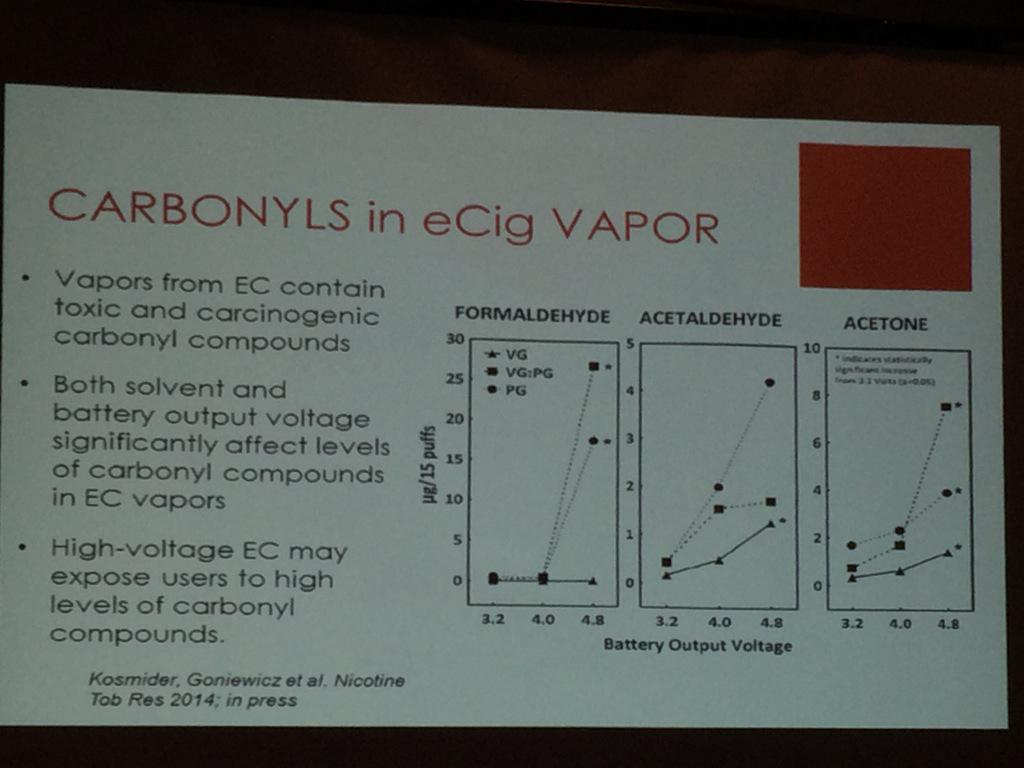 What's in #ecigs #ahcj15 http://t.co/Xd2jhl3g86