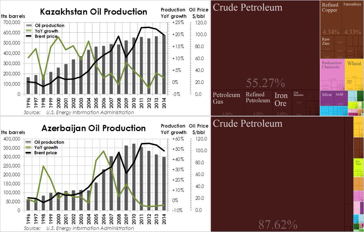 wildcat oil in kasakstan Cases in engineering economy wildcat oil in kasakstan: incremental oil production investment with possible double-root 15.