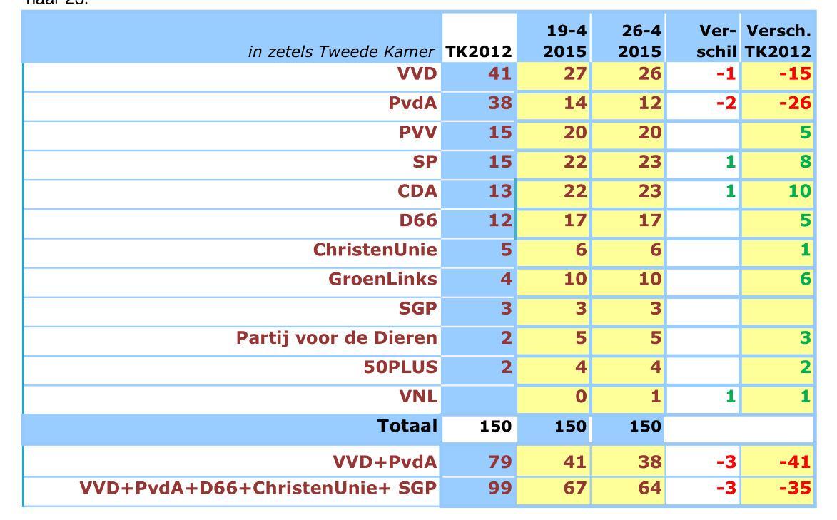 c4ed6a76b80558 2015 april « Debat in de Digitale Hofstad