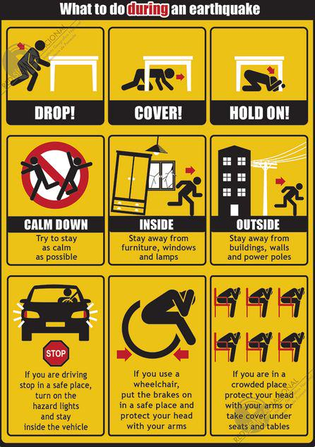 Times of india on twitter safety guide what to do when for Where do you go in an earthquake