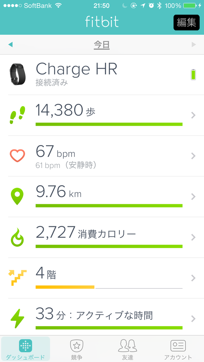 Fitbit ChargeHR