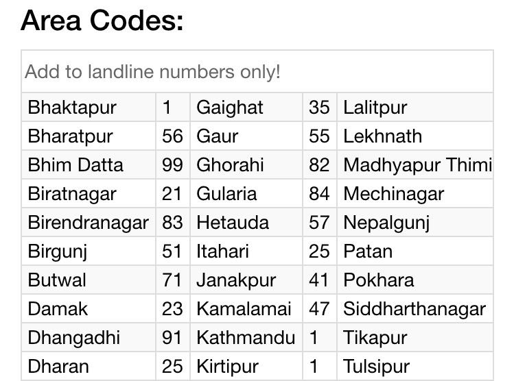 how to add a country code to a mobile number