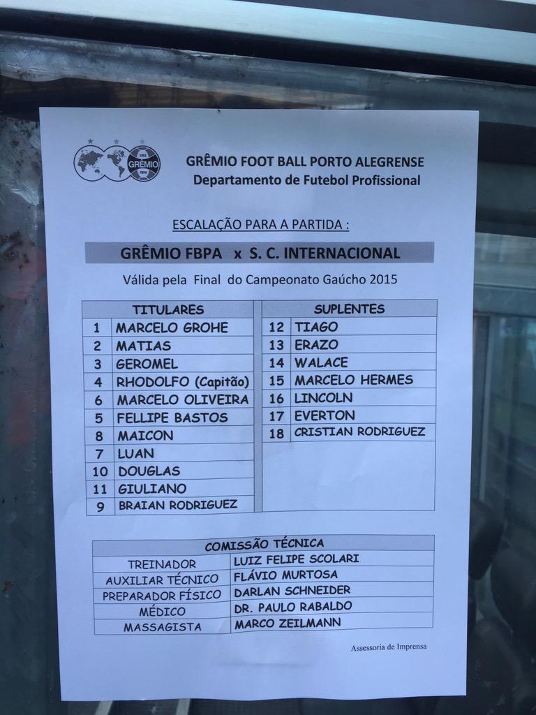 Grêmio x Internacional - Campeonato Gaúcho 2015 - globoesporte.com 0002d33763f4f