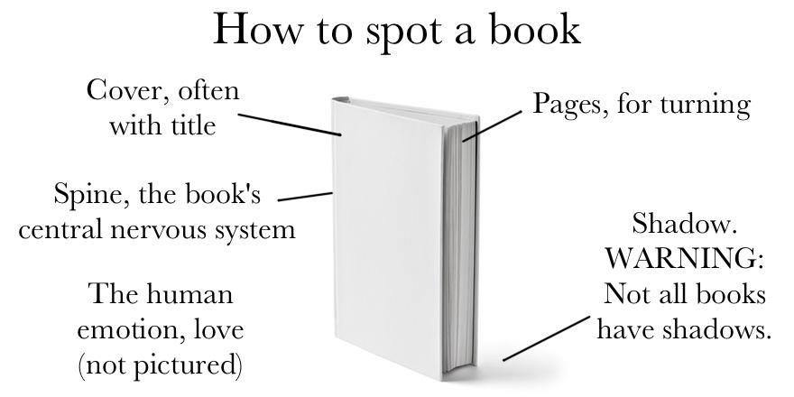 But what exactly is a book? Here's a handy spotter's guide. http://t.co/tPre17W8pT