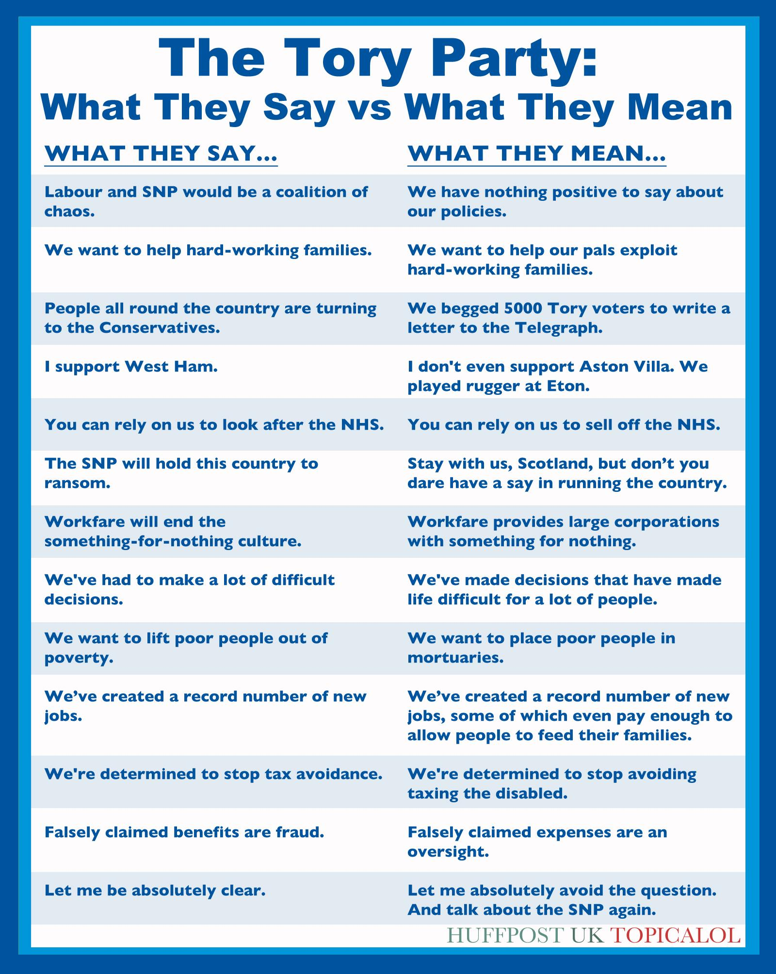 What the Tories say vs what they mean. (done with @Jason_Spacey for @HuffPostUKCom) #bbcqt  http://t.co/I7GRVOiSRy http://t.co/ALYuNodGHh