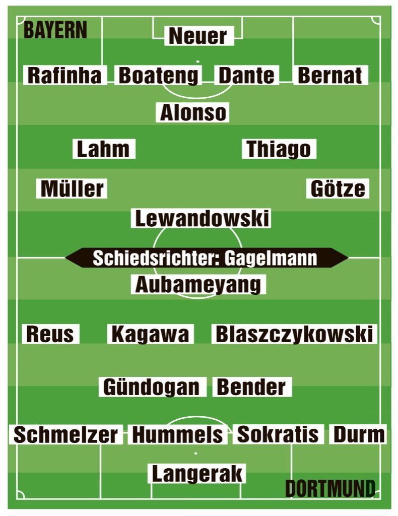 Bayern Dortmund Dfb Pokal Live Stream