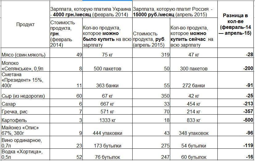 Обама назвал агрессию России против Украины в числе глобальных угроз - Цензор.НЕТ 9552