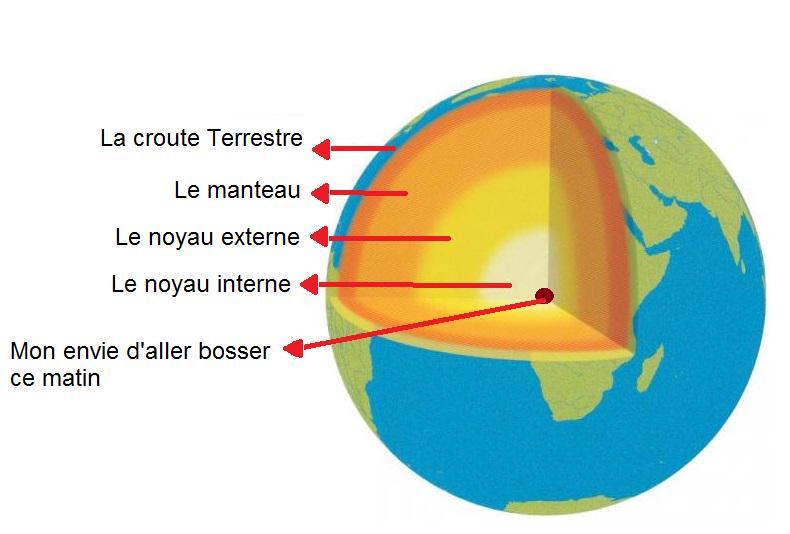 Le conardeur on twitter les couches g ologiques de la terre - Differente couche de la terre ...