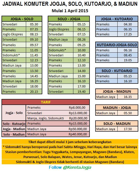 Jadwal Dan Harga Tiket Kereta Api Komuter Tujuan Jogja Solo