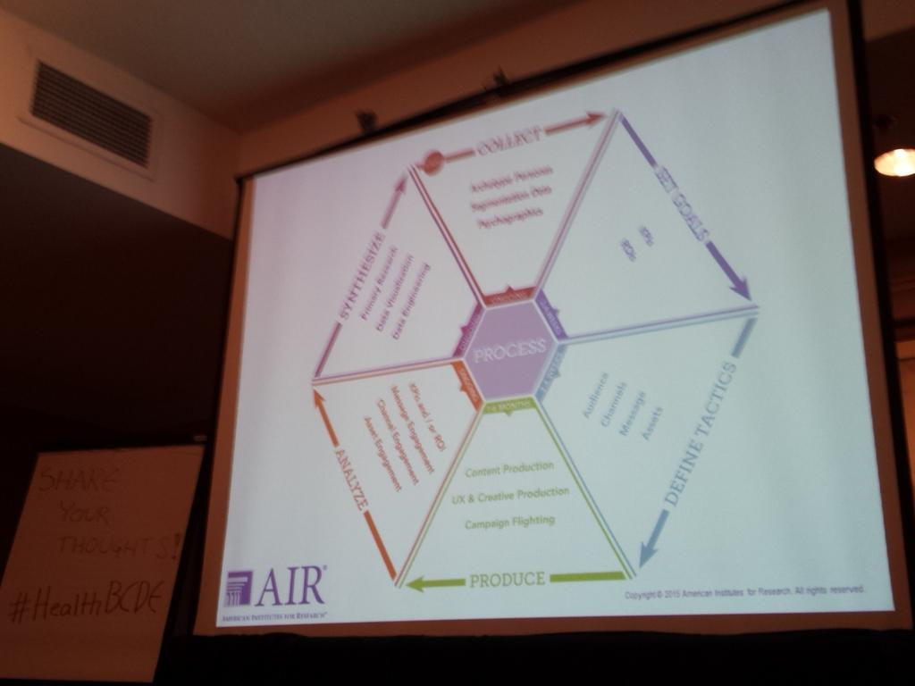 Use of strategy for behavior change #disability initiatives. #HealthBCDE http://t.co/vg7Za5maxR