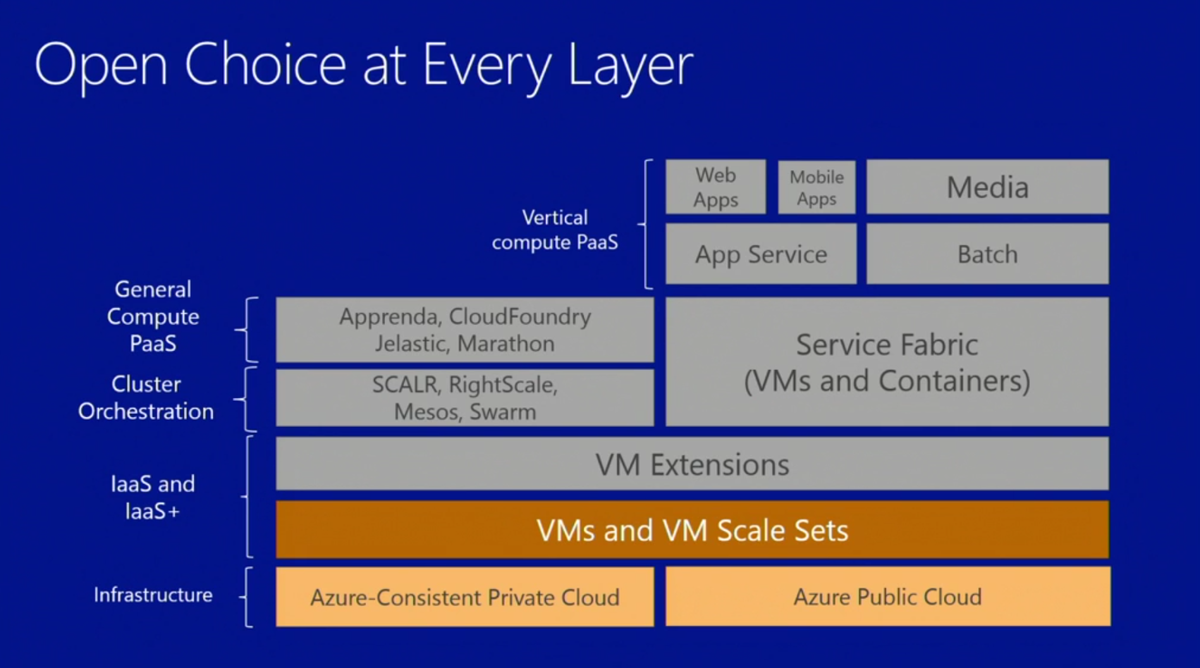 nice stack #Build2015 #azure http://t.co/fMGAWEdIef