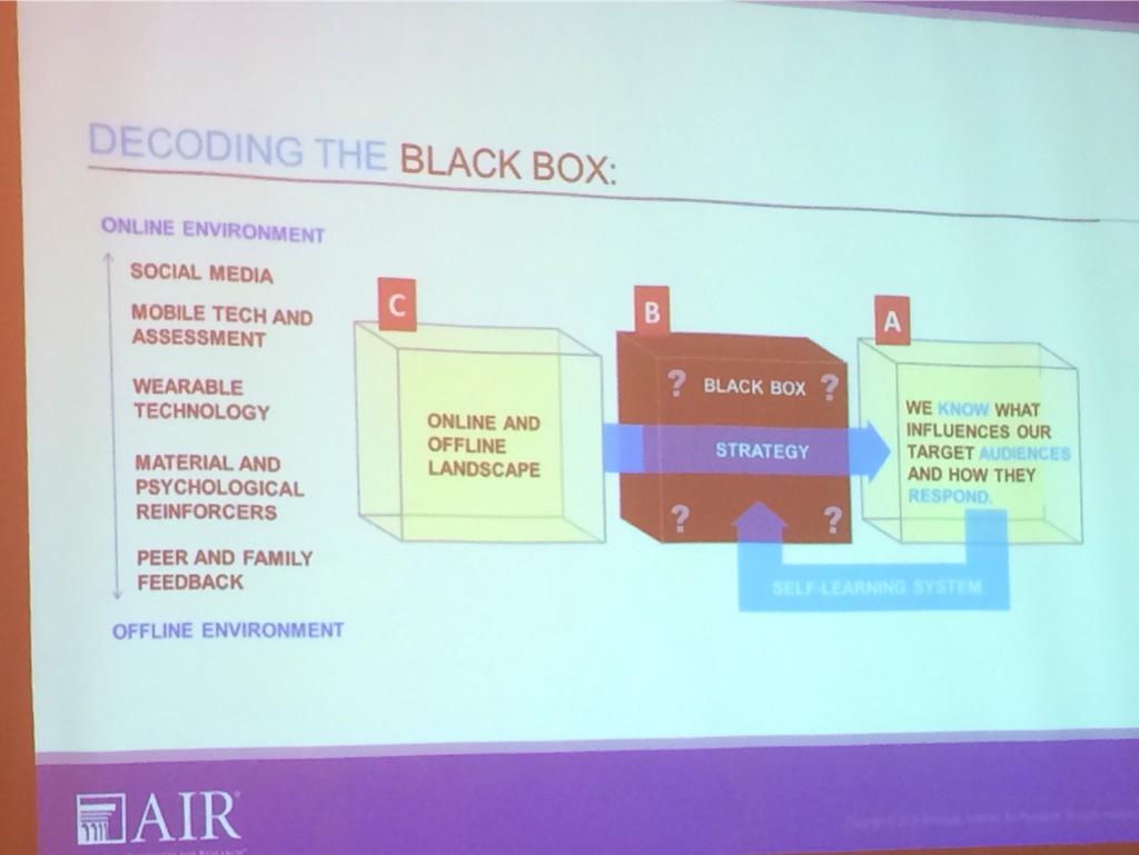 """#HealthBCDE at #NARRTC - offline/online engagement overlaps. How do we decode the """"black box""""? http://t.co/woSKXGAlct"""