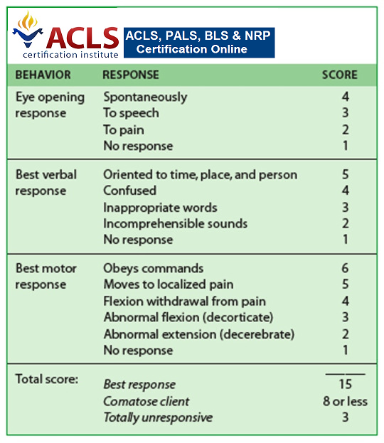 How To Get Acls Certification Active Sale