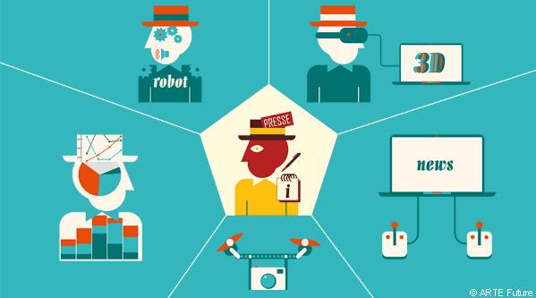 Le #journalisme à l'ère du numérique. Un dossier interactif et collaboratif d'  @ARTEfuture http://t.co/Idmo0Nvnhv http://t.co/vVzccfBQUH