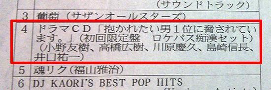 オリコン週間ランキング4位にBLドラマCDがまさかのランクイン! 初回限定盤は「ロケバス痴漢セット」付き!:カフェオレ・ライター http://t.co/UqdD2gLHbg http://t.co/kLBnfc38kZ