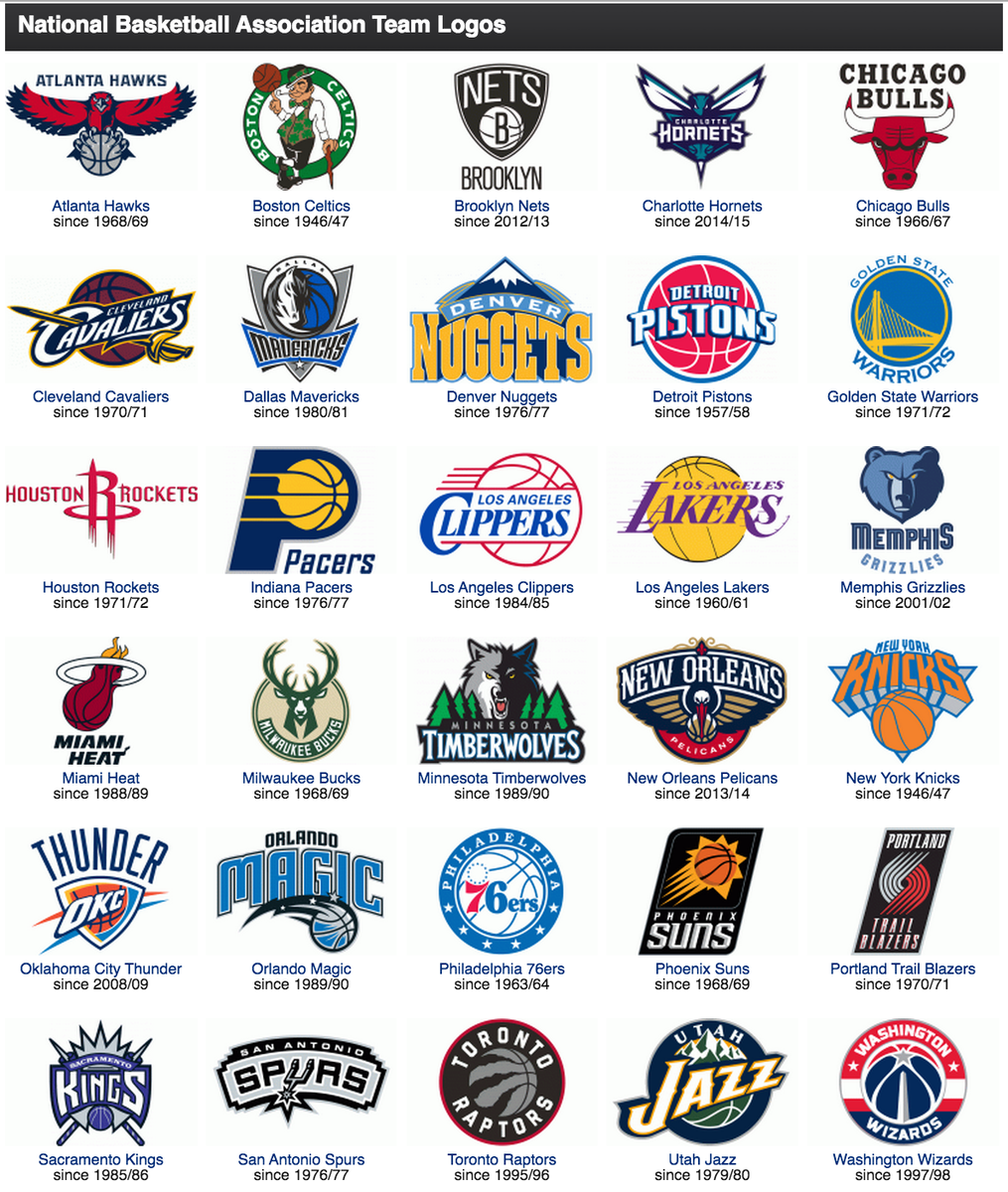 Related Keywords & Suggestions for nba logo change