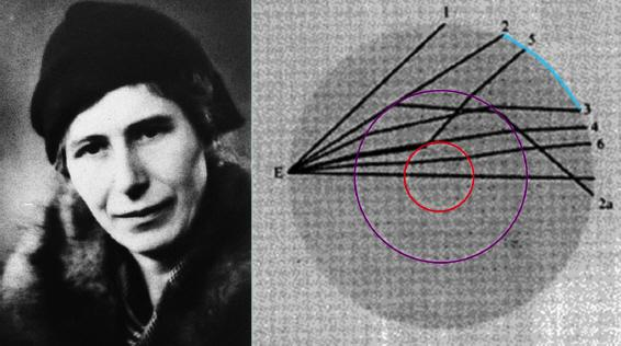 Inge Lehmann, la maestra della scienza della Terra: Discontinuità e Nucleo terrestre