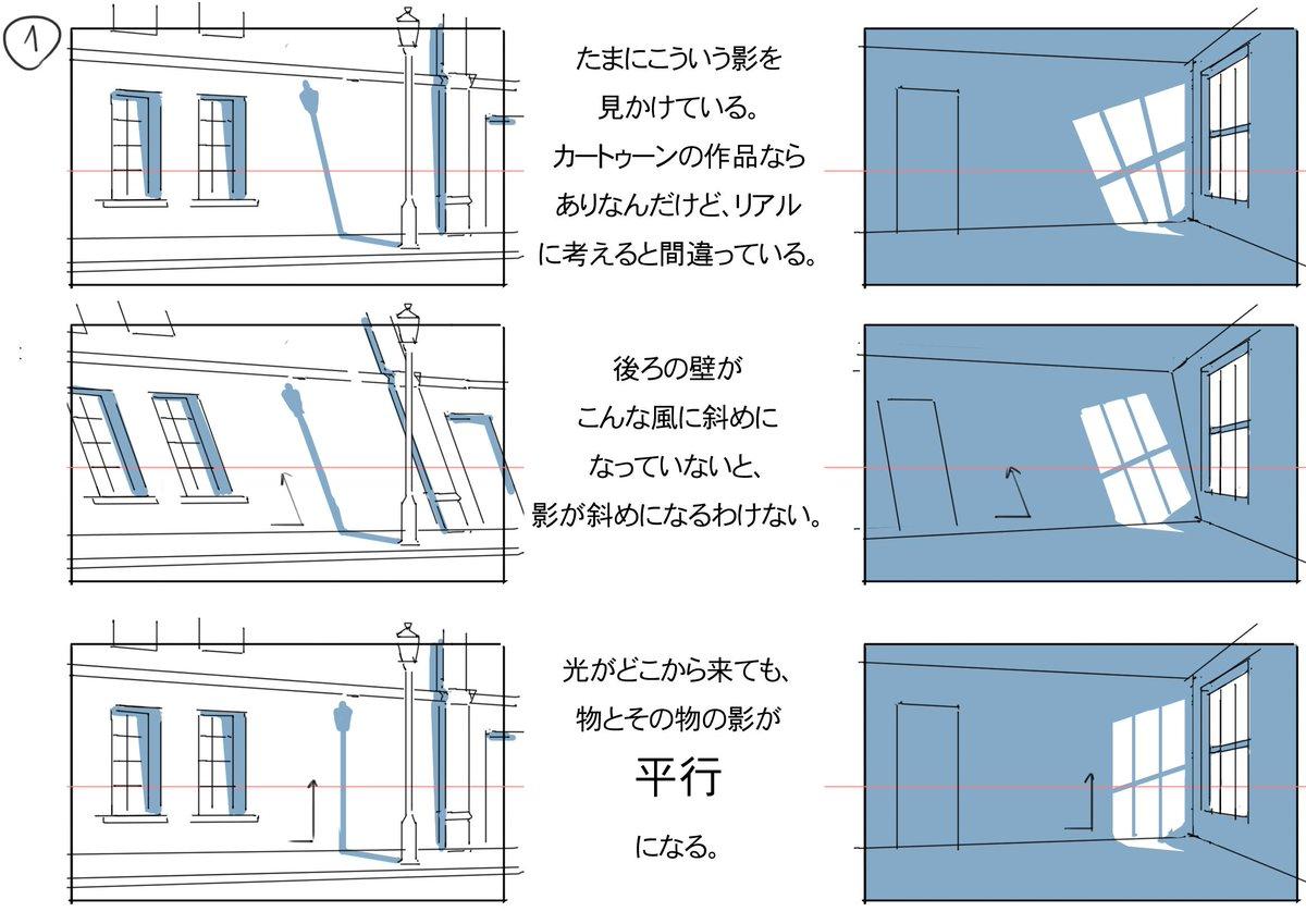 背景の影の話を日本語でまとめてみました。