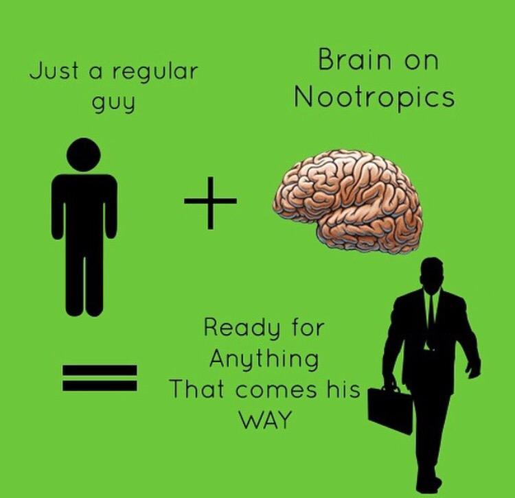 Image result for Just what Are Nootropics?