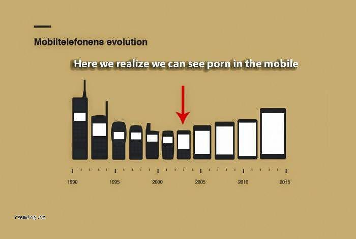 mobilní porb