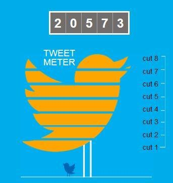 The hunger of this bird and @hcltech ideapreneurs has finally been satisfied! #HCLShortCutsToSuccess http://t.co/IwzaSyuPuV