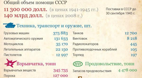 Визит Керри к Путину - это не совсем изоляция России, - Rzeczpospolita - Цензор.НЕТ 8578