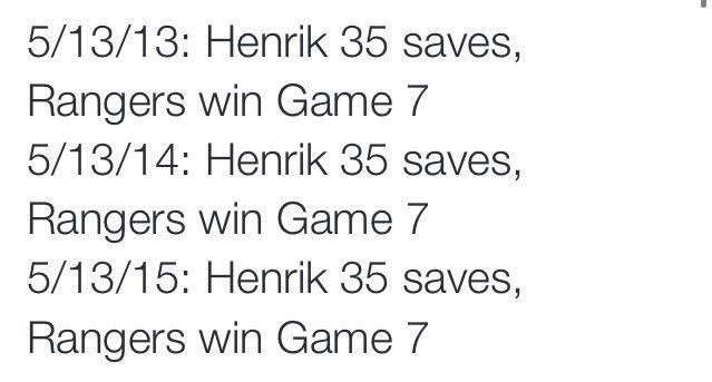 Goalie Ways On Twitter Henrik Lundqvist Illuminati Http T Co