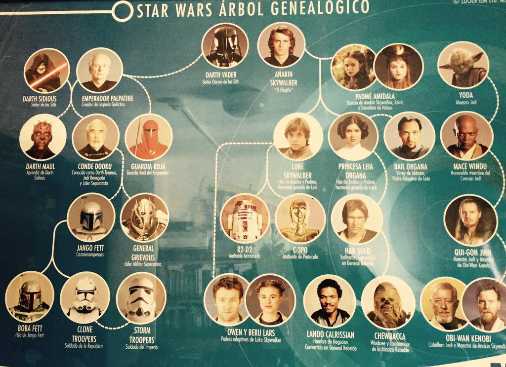 Jorge melgarejo on twitter star wars rbol geneal gico for Arbol genealogico star wars